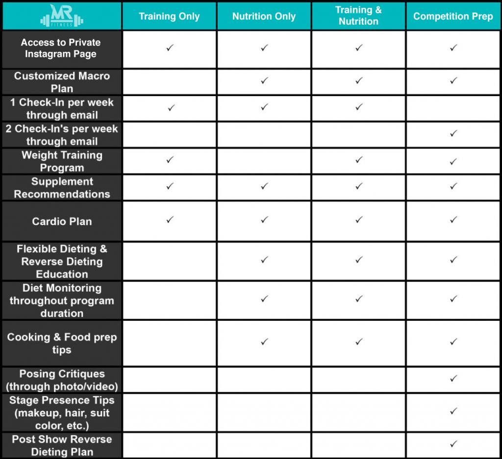 services checklist