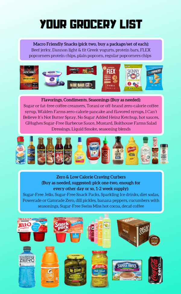 snapshot of a grocery shopping page in the 6 week guide