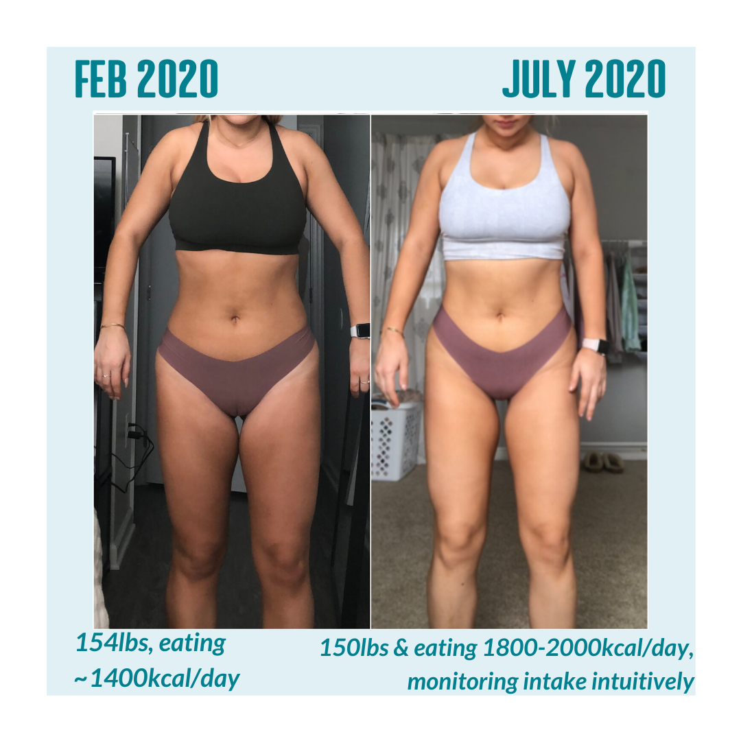 image of a fat loss transformation of a young woman